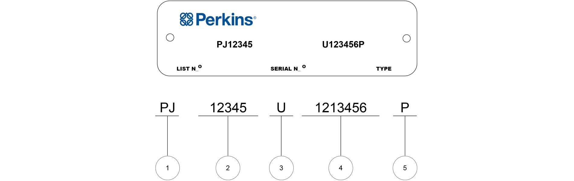 Identify Your Engine | Perkins